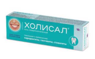 Крем холисал – фармакологическое действие